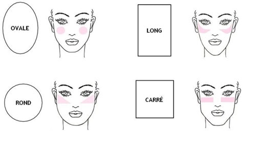 Aplica correctamente el colorete con estos consejos