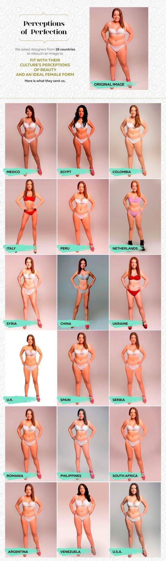 realizado por el gigante de cosmética Superdrug entre 18 países de los 5 continentes,